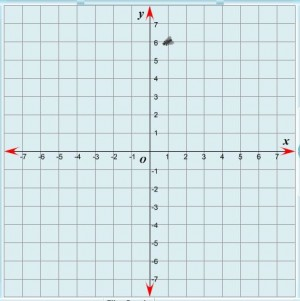 coordinate geometry smartboard game