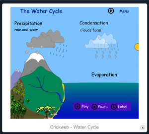 the water cycle smartboard game